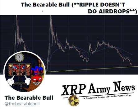 The Bearable Bull twitter